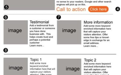 How to design the best landing page