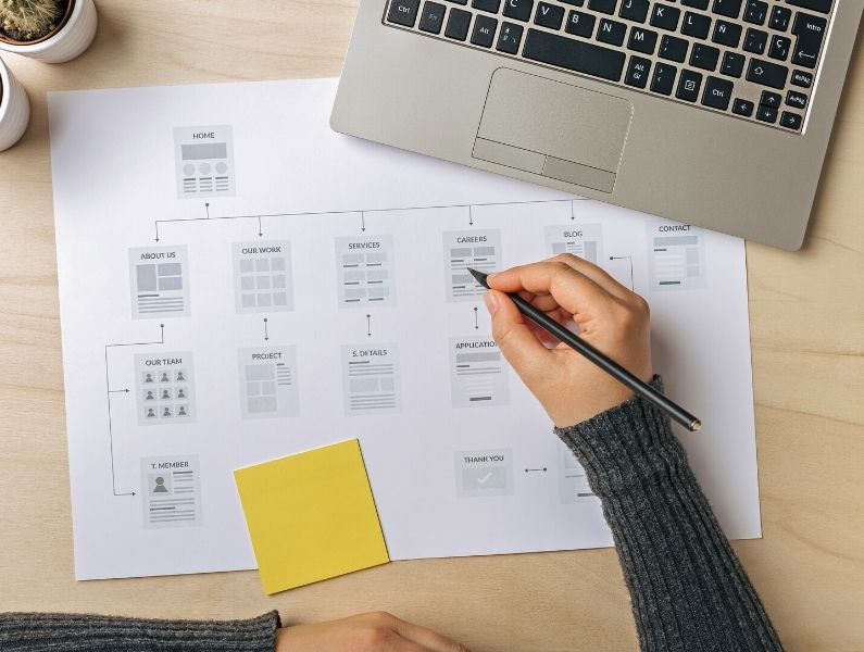 How to Create a Sitemap for Your Website